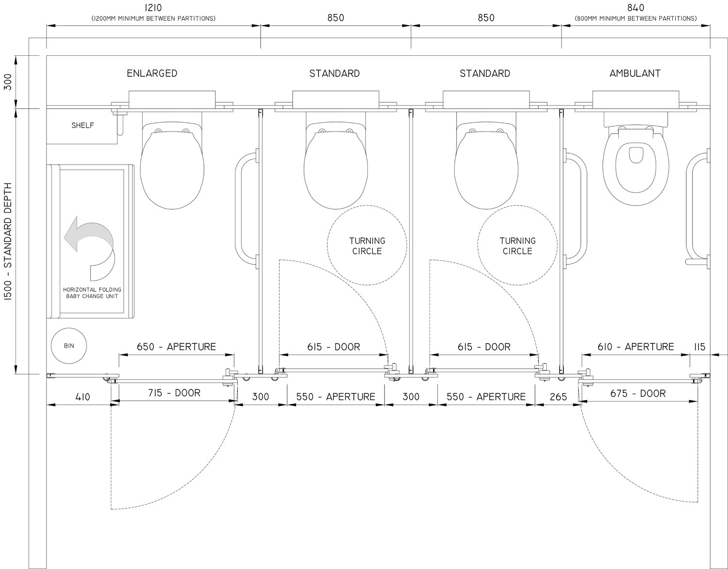 Model Standard Cubicle Toilet Sizes. Standard Toilet Cubicle Sizes   Cubicle Systems